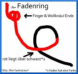 fadenring